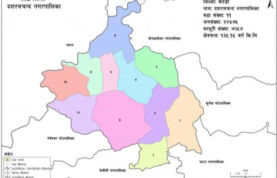Ward Division of Dashrathchand Municipality